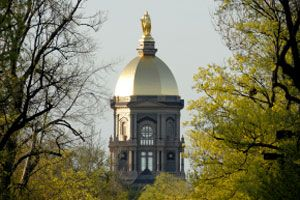 The Golden Dome at the University of Notre Dame